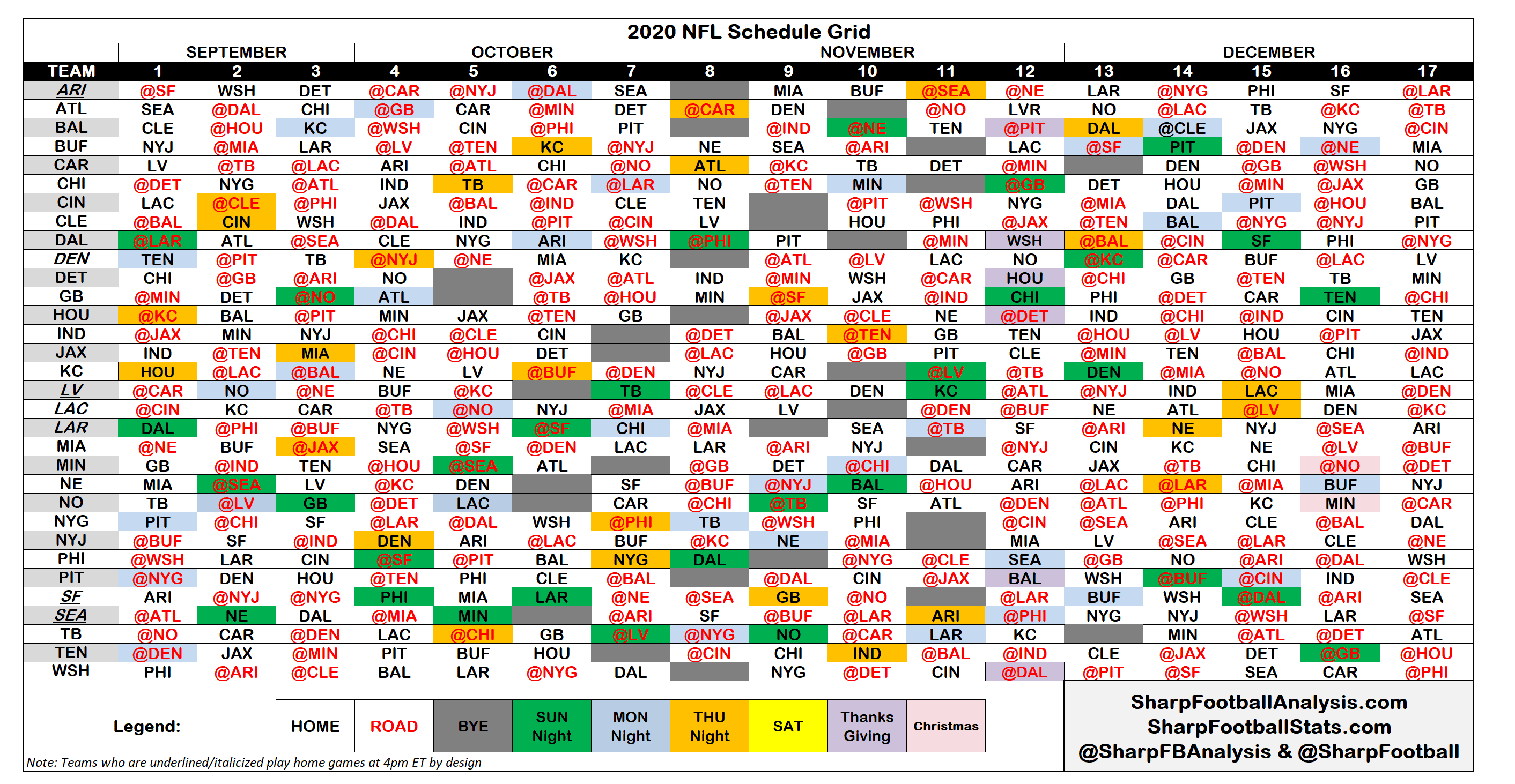 Nfl Schedule 2020 Christmas 2020 NFL Regular Season Schedule Grid & Strength Of Schedule