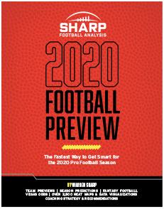 2020FootballPreview